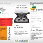 How To Write Successful College Level Essay